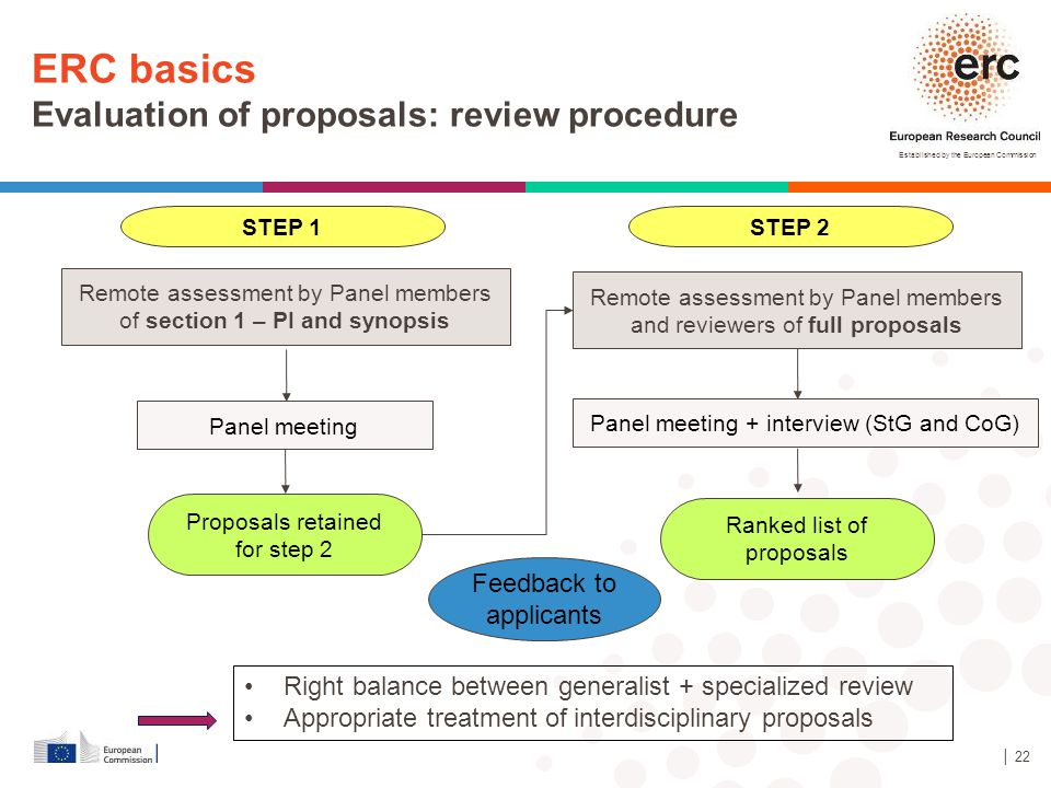 ERC basics Evaluation of proposals: review procedure