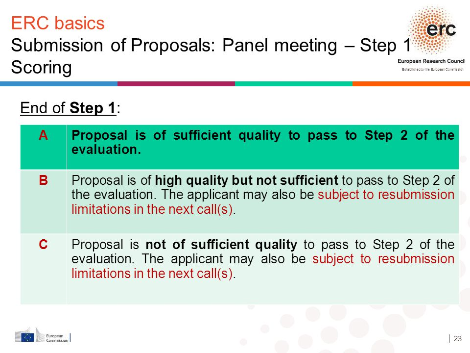ERC basics Submission of Proposals: Panel meeting – Step 1 Scoring