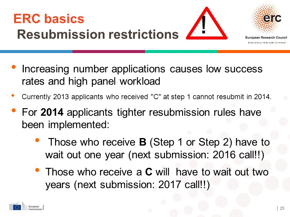 ERC basics Resubmission restrictions
