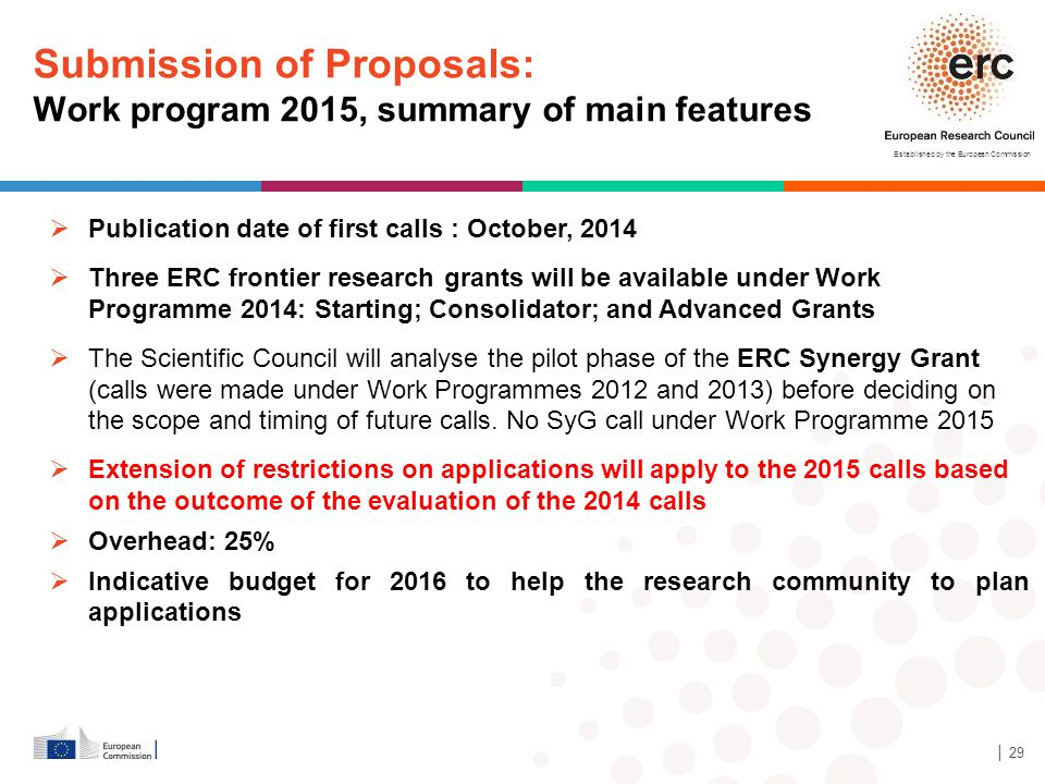 Submission of Proposals: Work program 2015, summary of main features