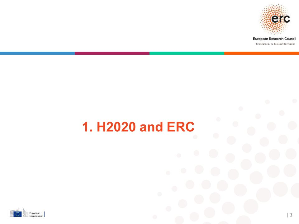 1. H2020 and ERC 44, 39 y 17 Antes 40, 35, 15, 10 │ 3