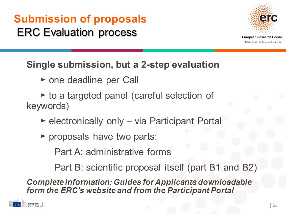 Submission of proposals ERC Evaluation process