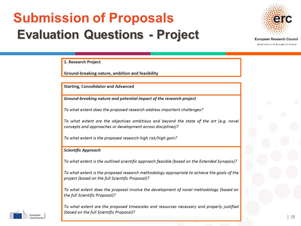 Submission of Proposals Evaluation Questions - Project