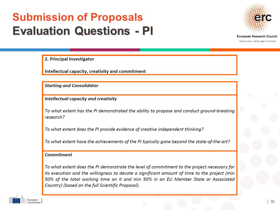 Submission of Proposals Evaluation Questions - PI