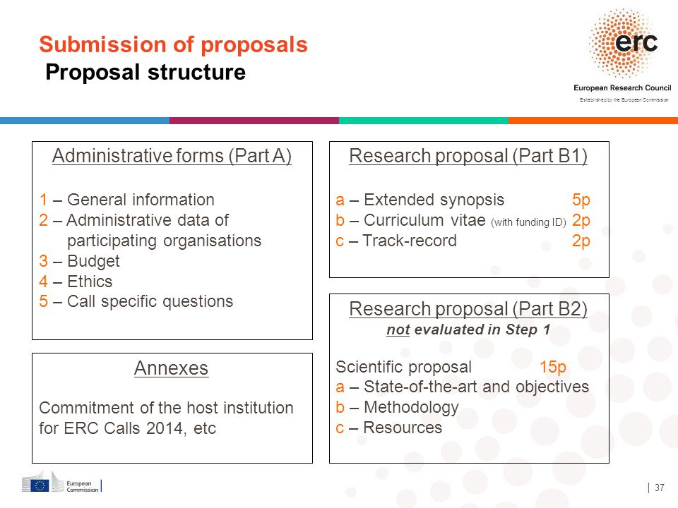 Submission of proposals Proposal structure