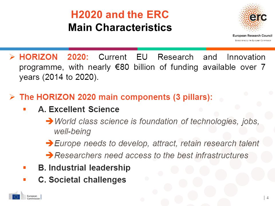 H2020 and the ERC Main Characteristics