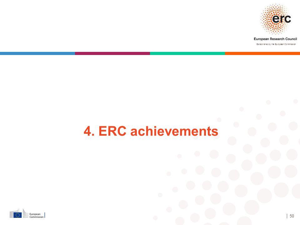 4. ERC achievements 44, 39 y 17 Antes 40, 35, 15, 10 │ 50