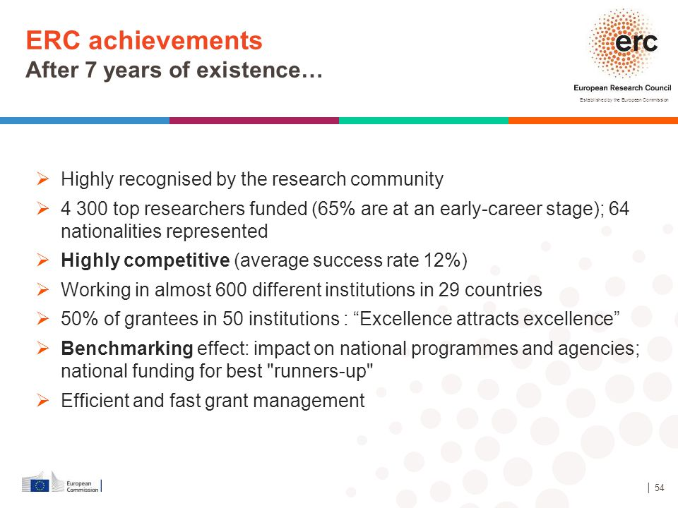 ERC achievements After 7 years of existence…