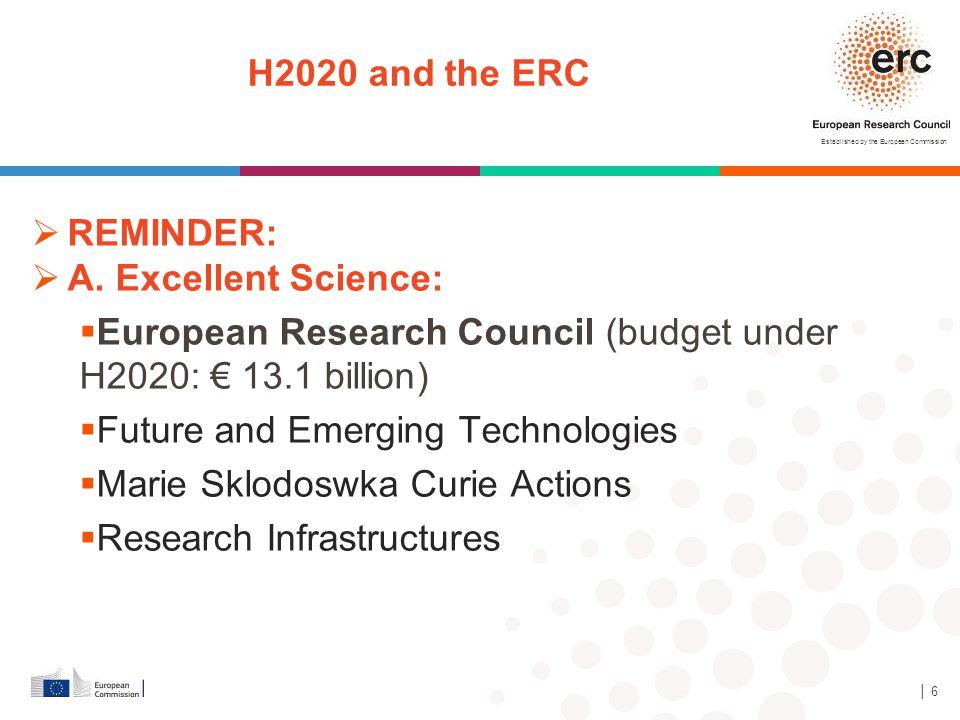 European Research Council (budget under H2020: € 13.1 billion)