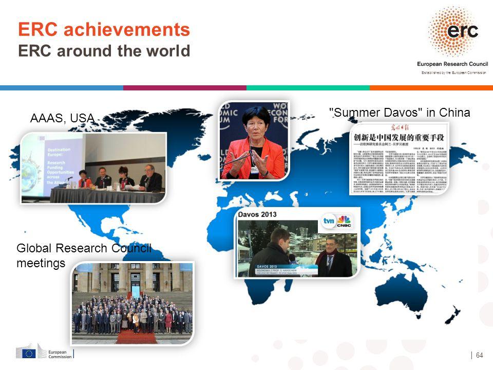 ERC achievements ERC around the world