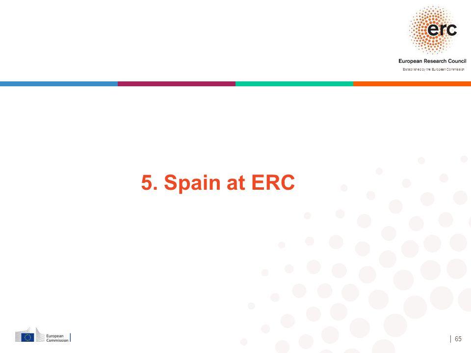 5. Spain at ERC 44, 39 y 17 Antes 40, 35, 15, 10 │ 65