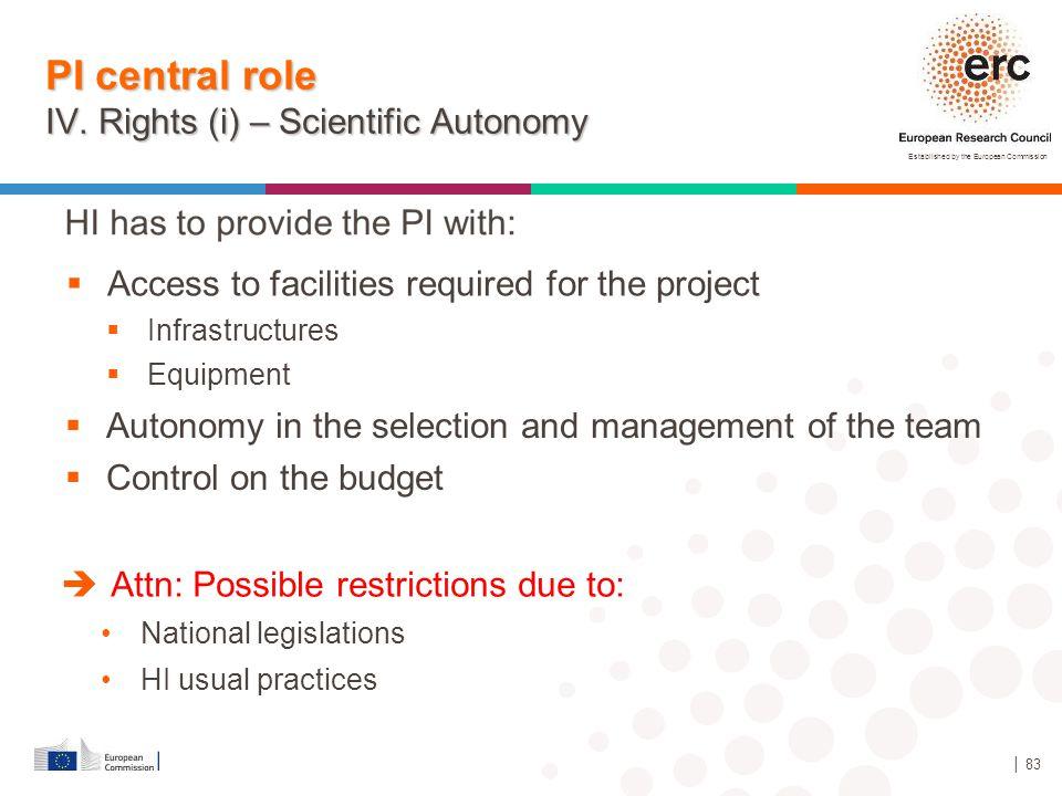 PI central role IV. Rights (i) – Scientific Autonomy