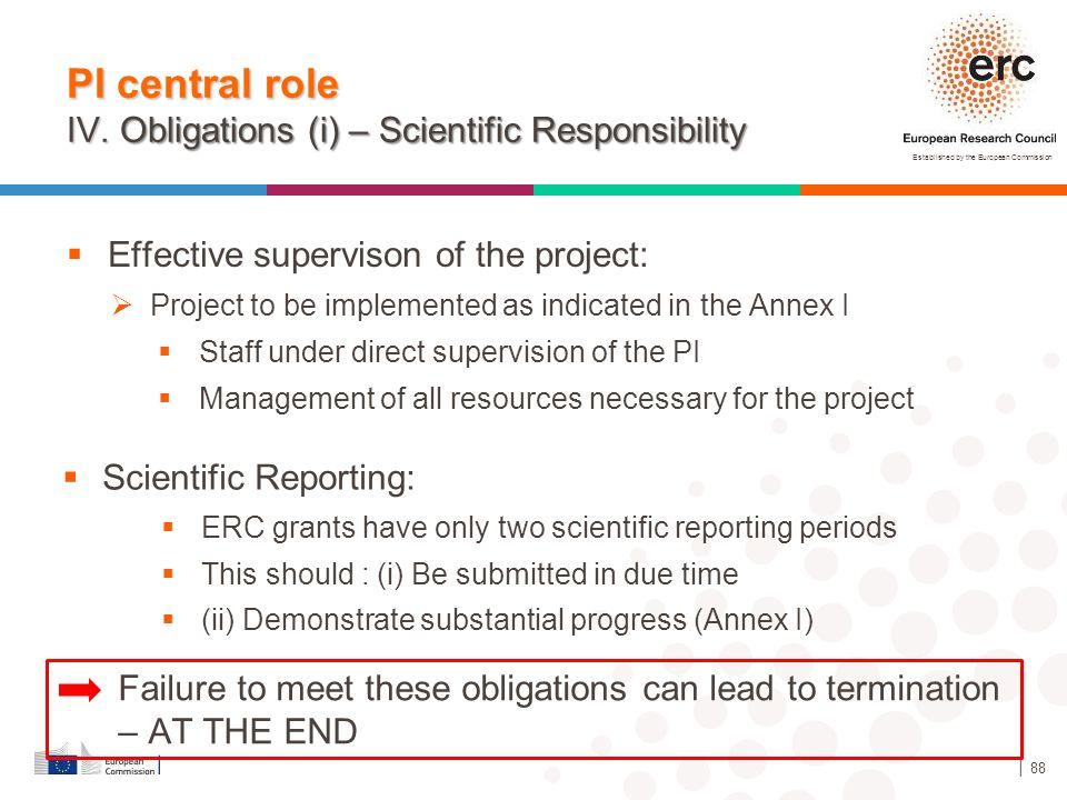 PI central role IV. Obligations (i) – Scientific Responsibility