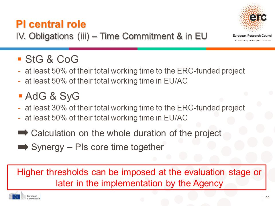 PI central role IV. Obligations (iii) – Time Commitment & in EU