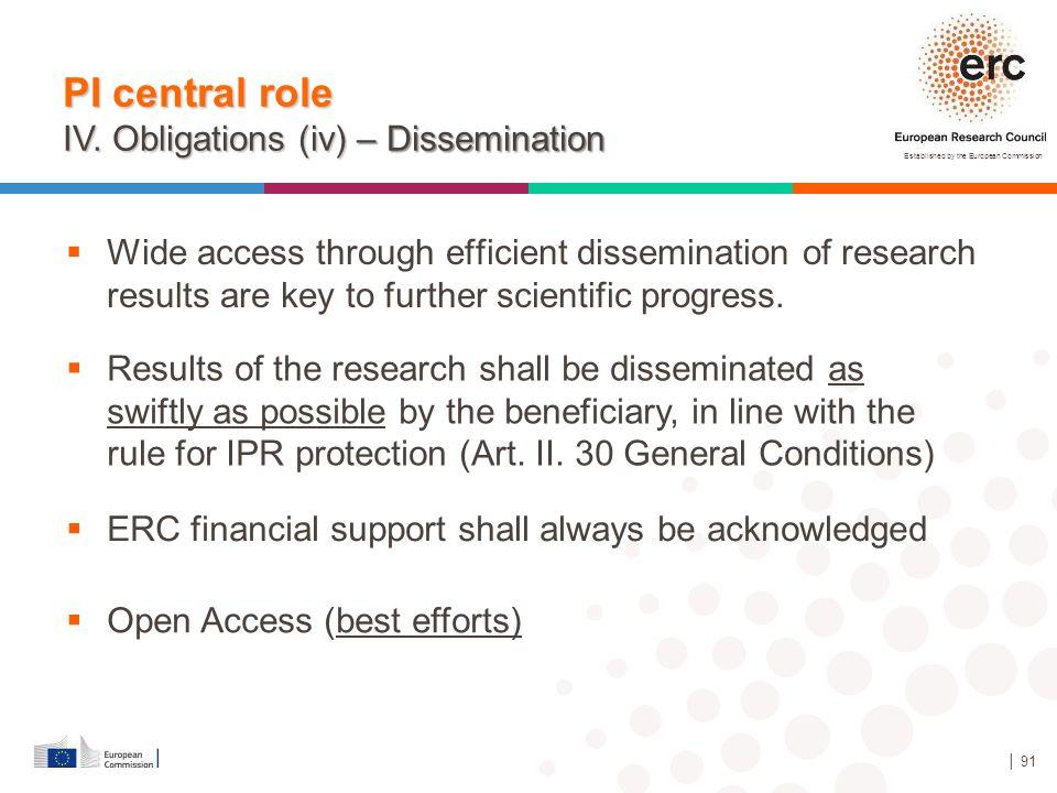 PI central role IV. Obligations (iv) – Dissemination