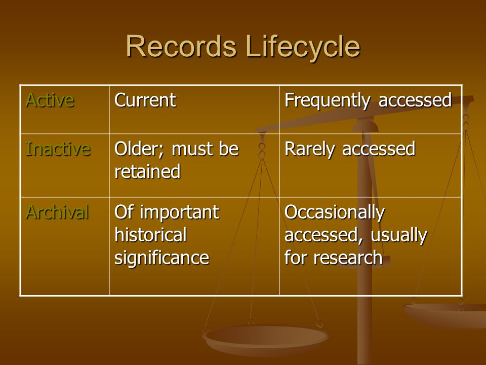 Records Lifecycle Active Current Frequently accessed Inactive