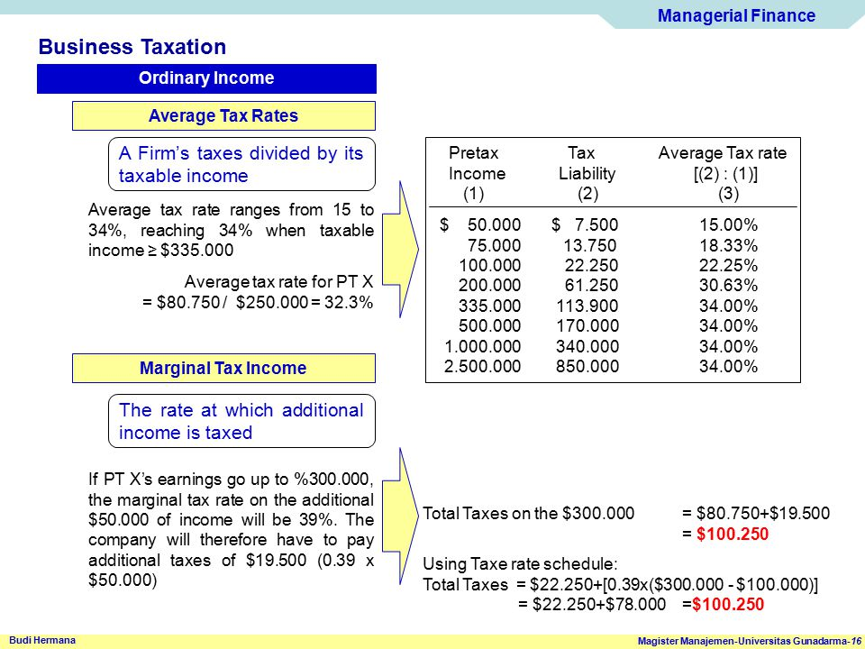 Business Taxation A Firm's taxes divided by its taxable income