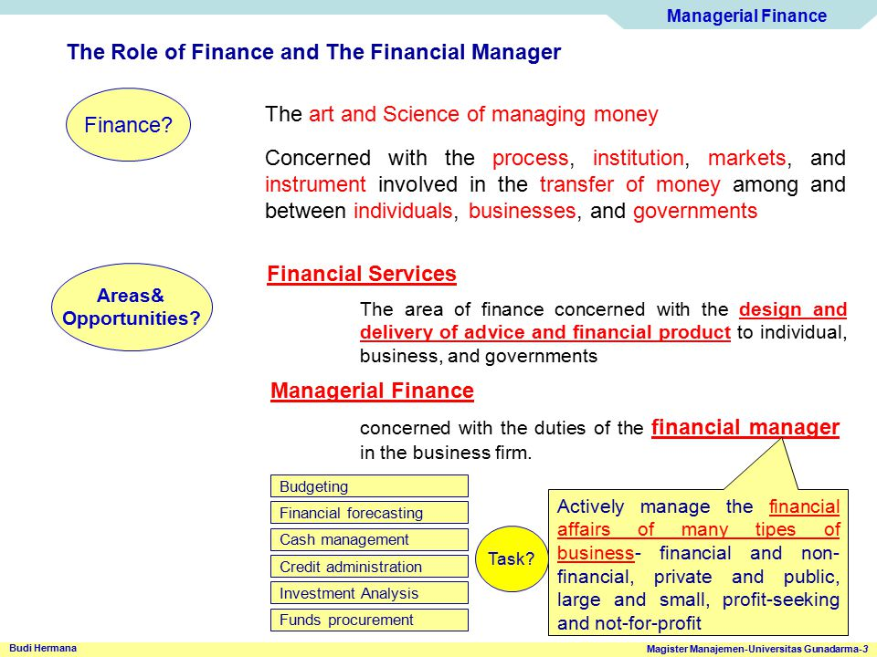 The Role of Finance and The Financial Manager