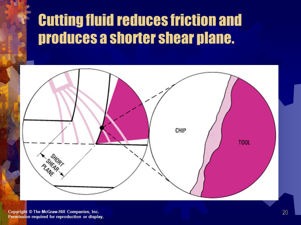 Cutting fluid reduces friction and produces a shorter shear plane.