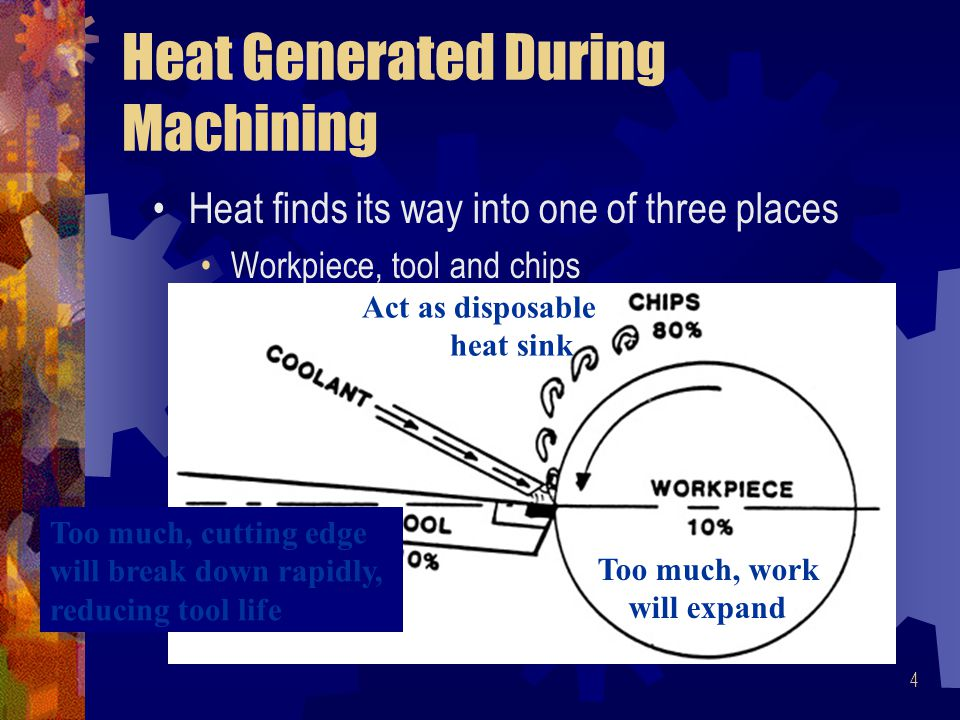 Heat Generated During Machining