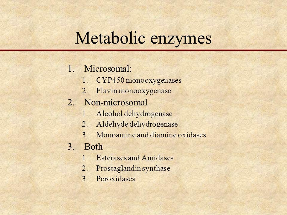 Metabolic enzymes Microsomal: Non-microsomal Both