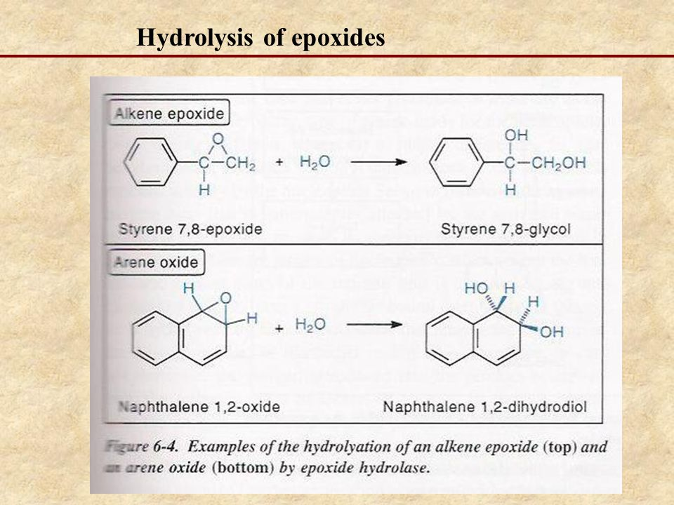 Hydrolysis of epoxides