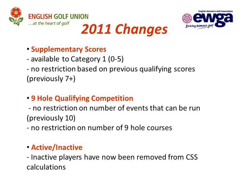 2011 Changes Supplementary Scores available to Category 1 (0-5)