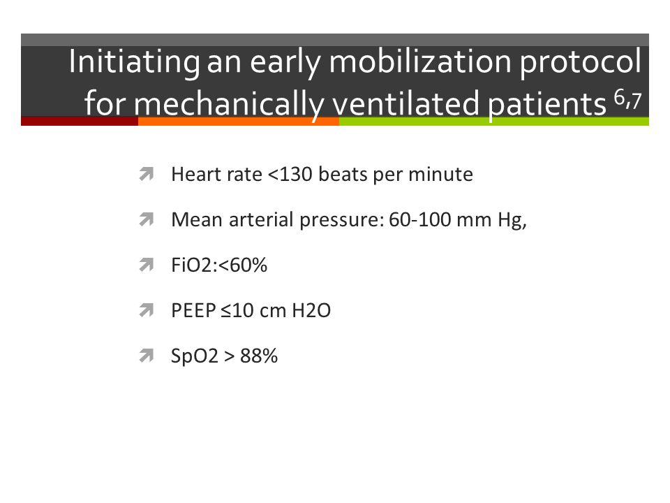 Initiating an early mobilization protocol for mechanically ventilated patients 6,7