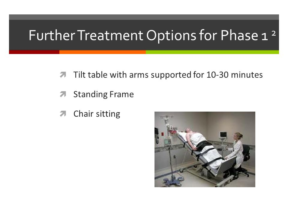 Further Treatment Options for Phase 1 2
