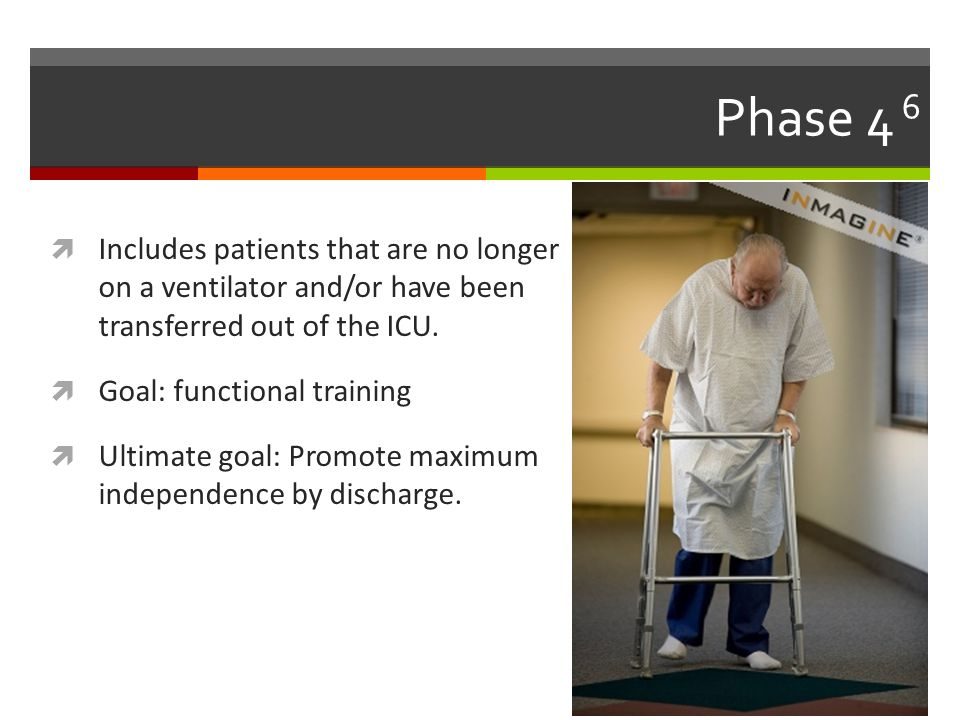 Phase 4 6 Includes patients that are no longer on a ventilator and/or have been transferred out of the ICU.