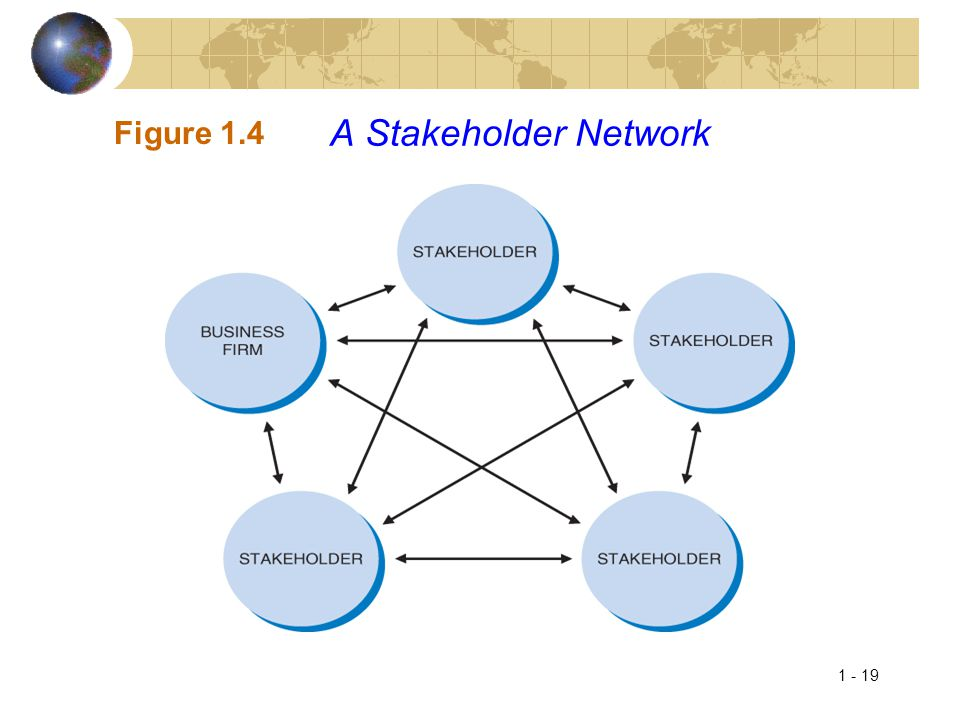 Figure 1.4 A Stakeholder Network