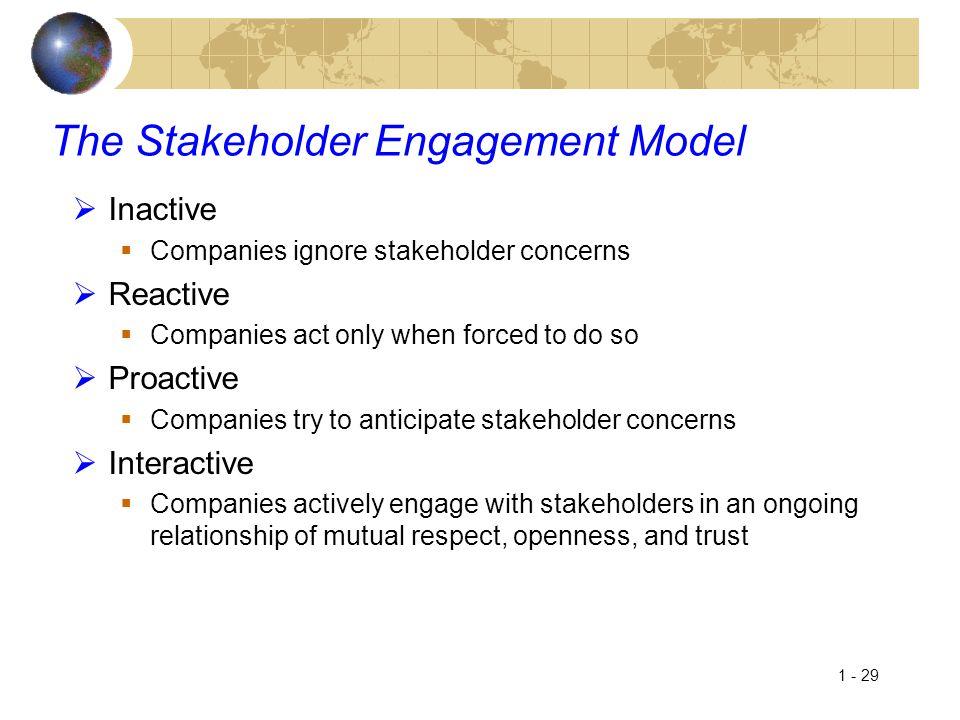 The Stakeholder Engagement Model
