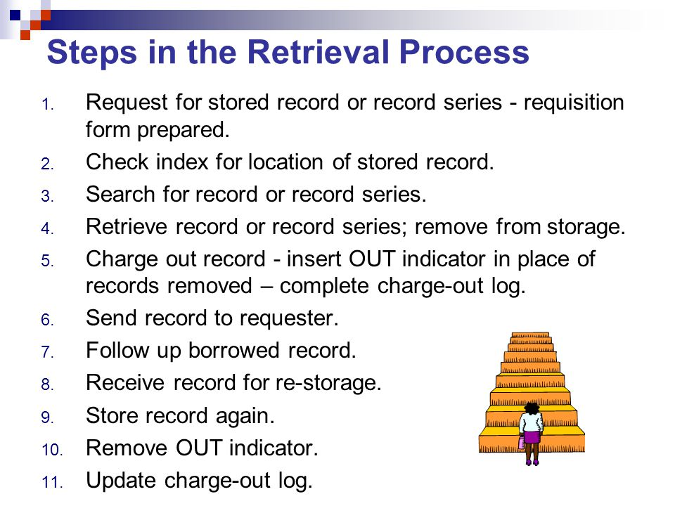Steps in the Retrieval Process