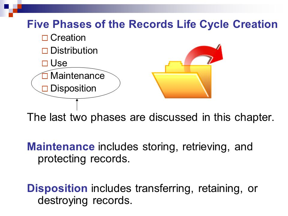 Five Phases of the Records Life Cycle Creation