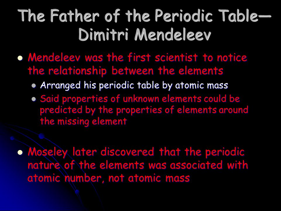 The Father of the Periodic Table—Dimitri Mendeleev