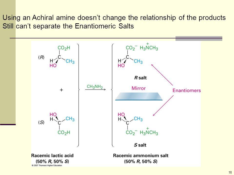 Using an Achiral amine doesn't change the relationship of the products