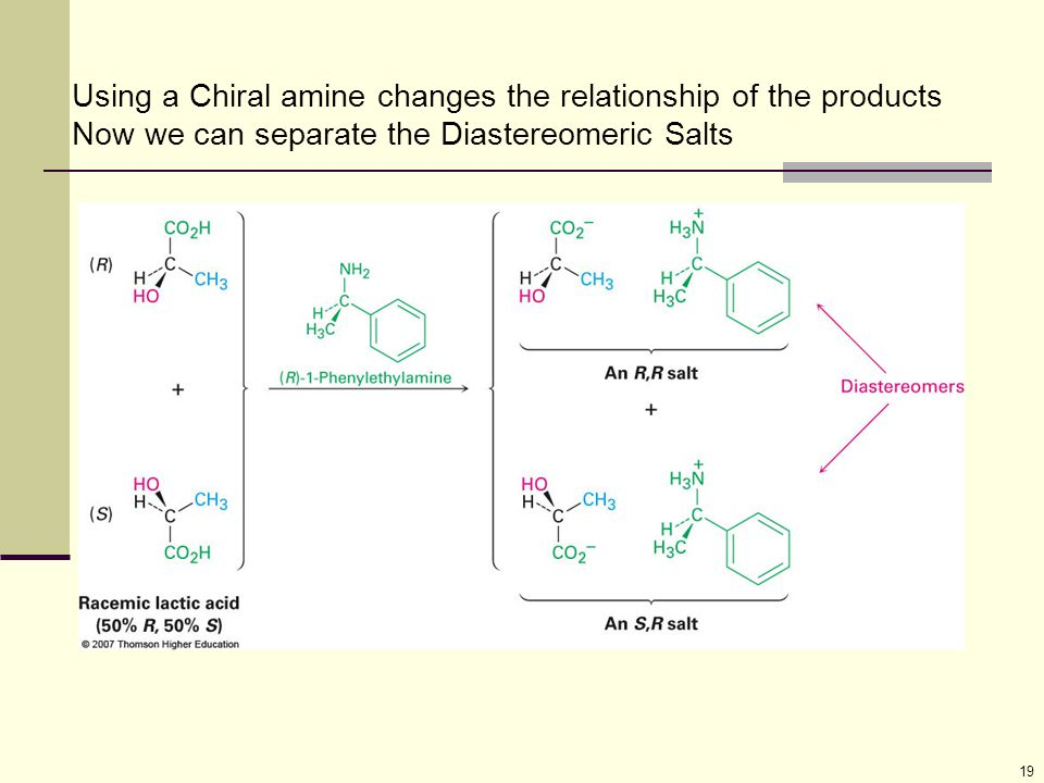Using a Chiral amine changes the relationship of the products