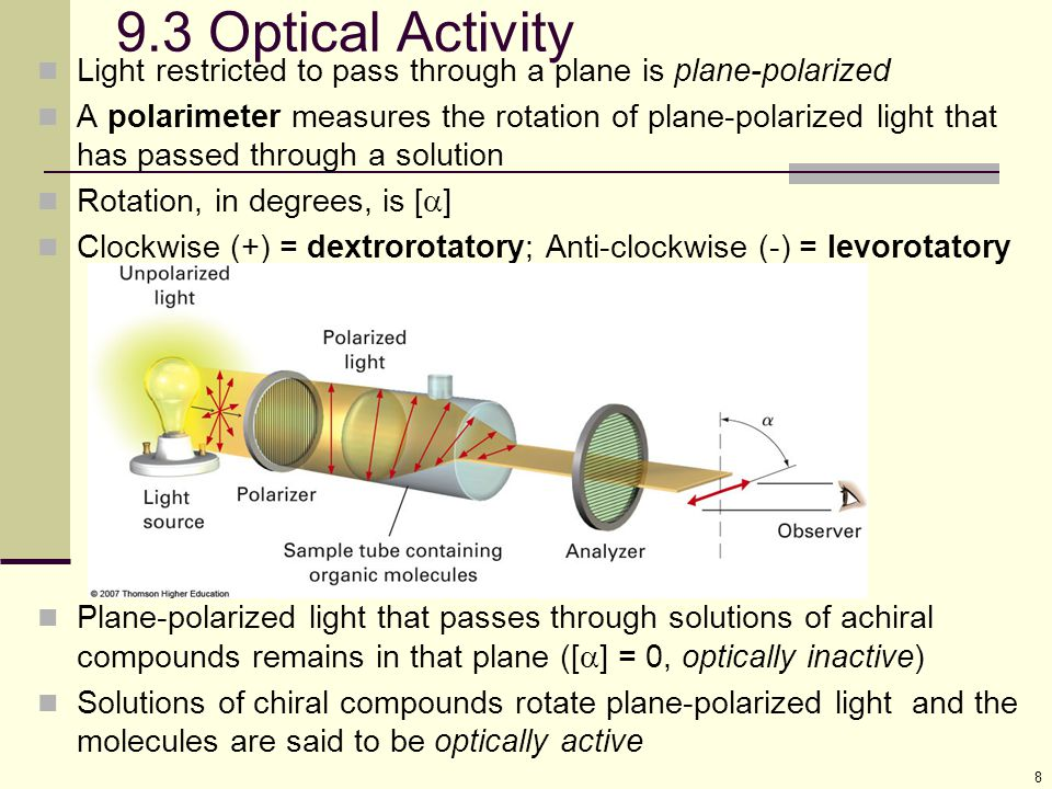 9.3 Optical Activity Light restricted to pass through a plane is plane-polarized.