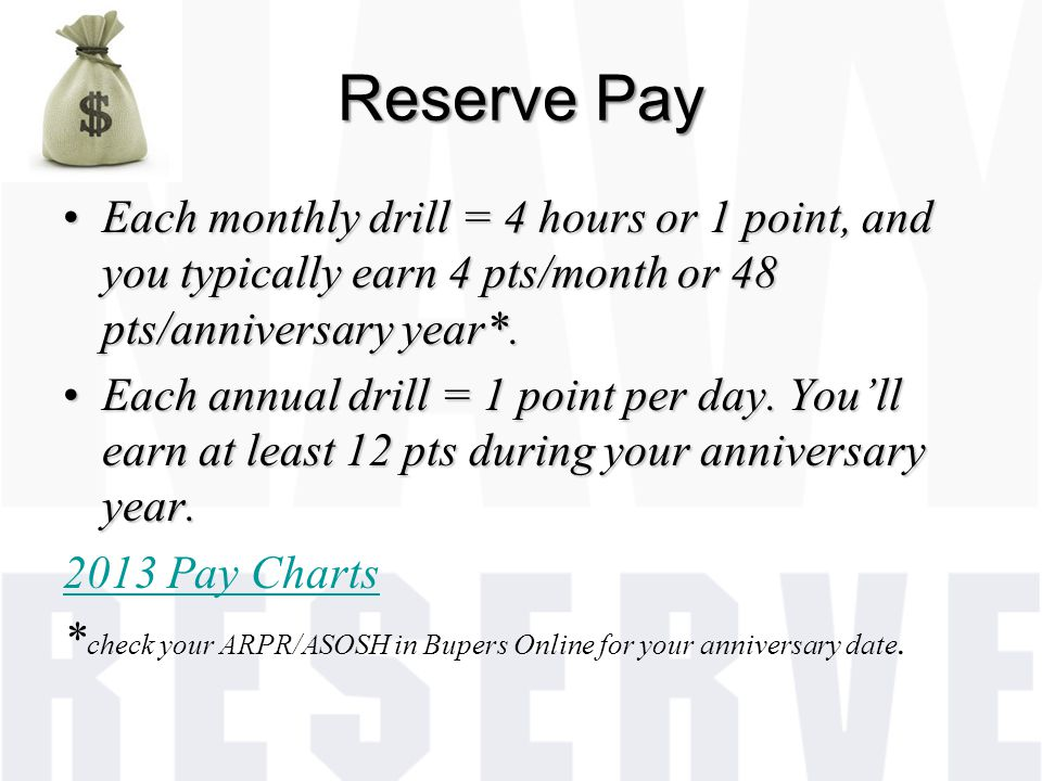 Reserve Pay Each monthly drill = 4 hours or 1 point, and you typically earn 4 pts/month or 48 pts/anniversary year*.