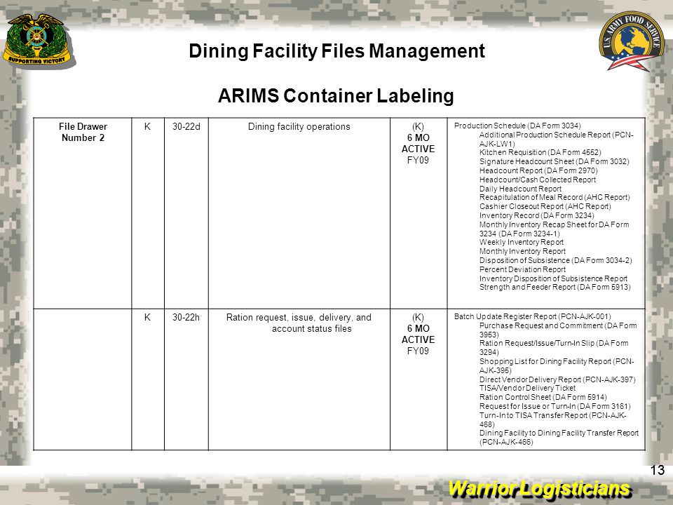 Dining Facility Files Management ARIMS Container Labeling