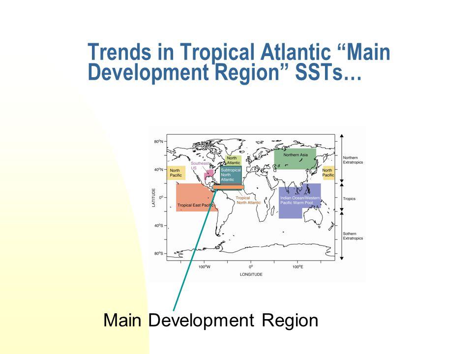 Trends in Tropical Atlantic Main Development Region SSTs…