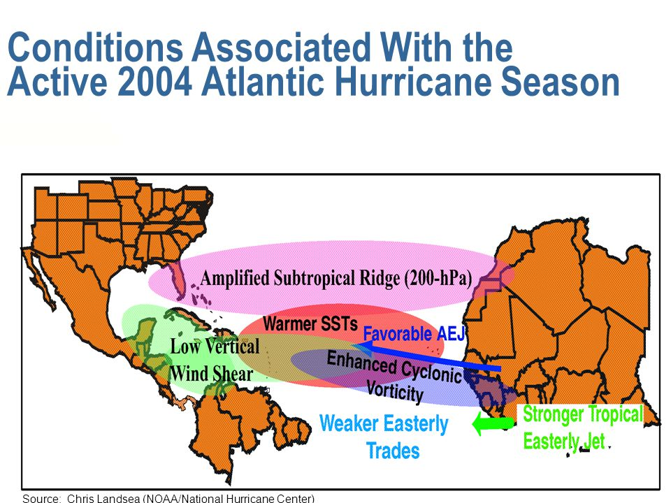 Conditions Associated With the Active 2004 Atlantic Hurricane Season
