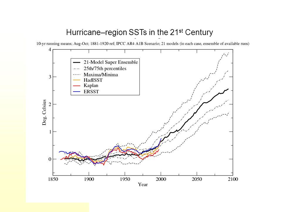 Hurricane–region SSTs in the 21st Century