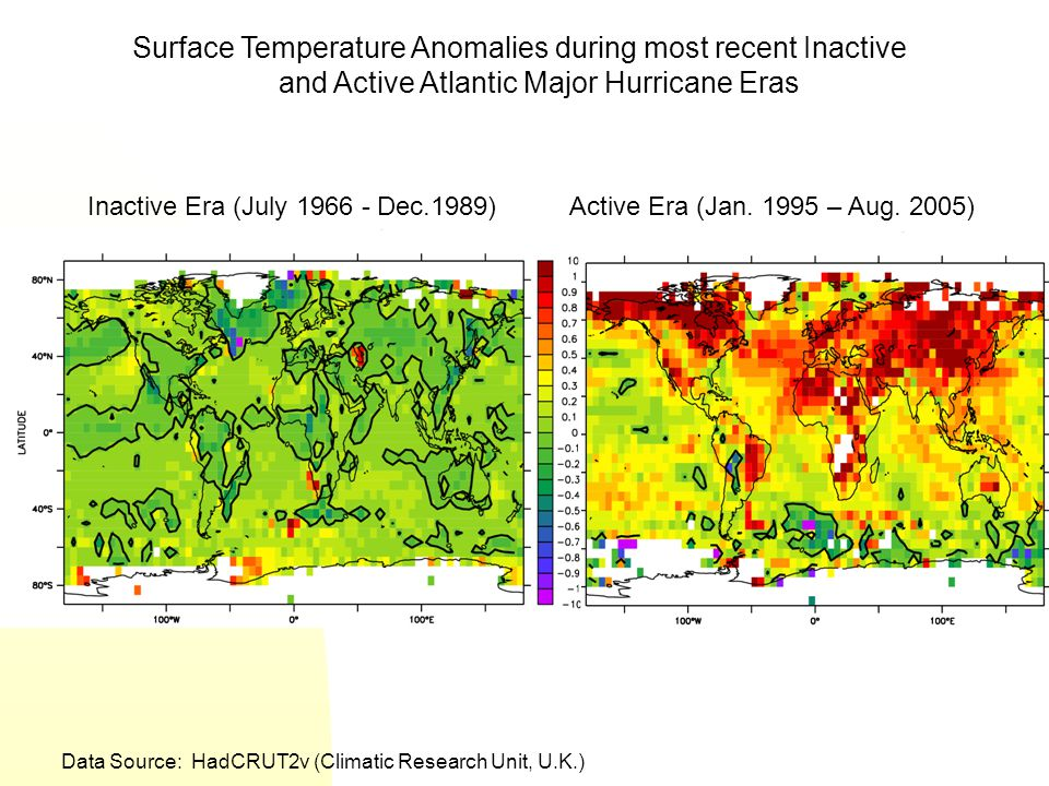 Surface Temperature Anomalies during most recent Inactive and Active Atlantic Major Hurricane Eras