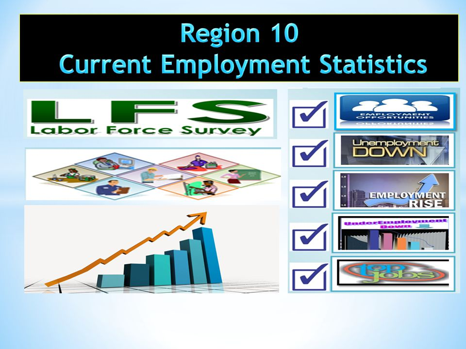 Current Employment Statistics