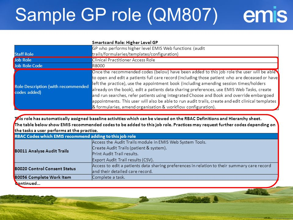 Sample GP role (QM807) Smartcard Role: Higher Level GP Staff Role