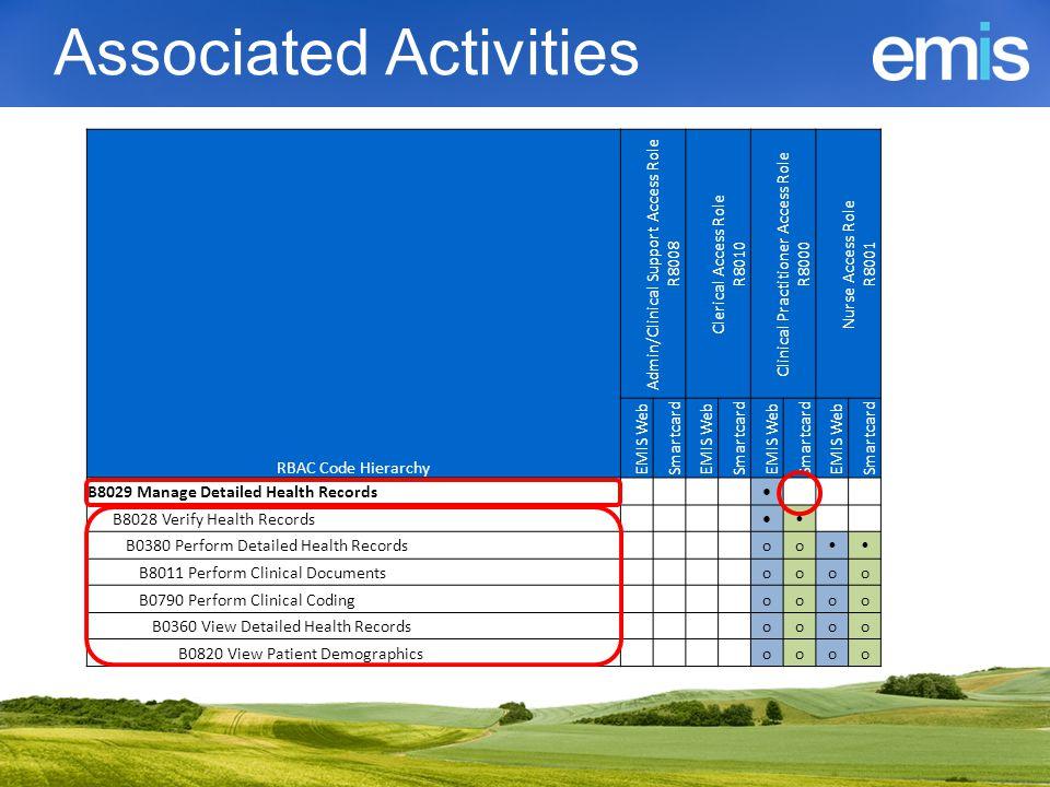 Associated Activities