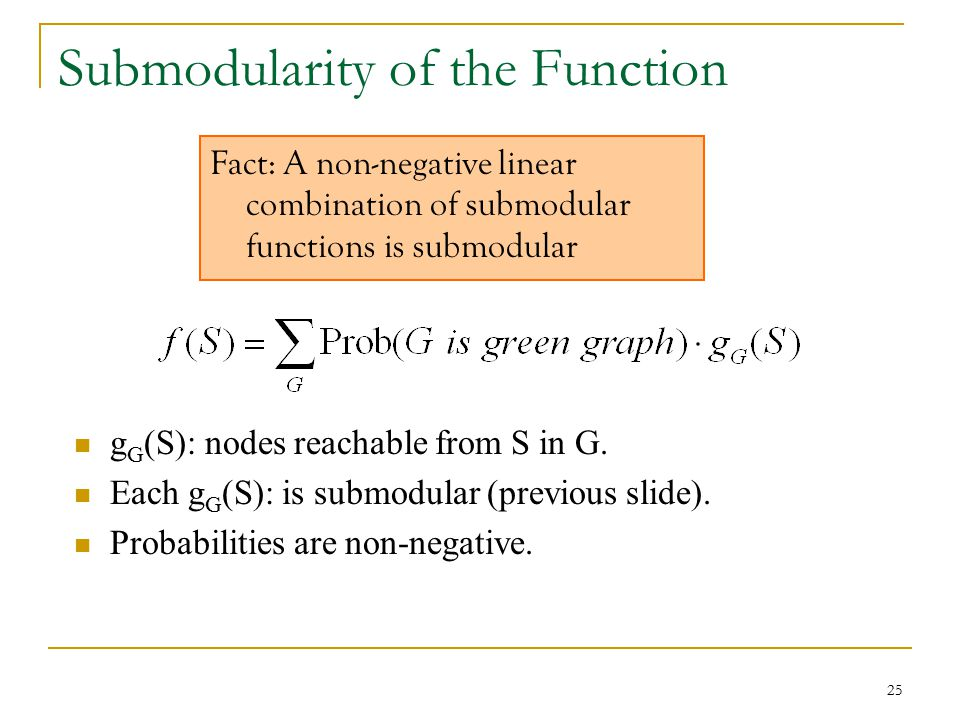 Submodularity of the Function