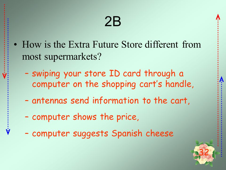 2B How is the Extra Future Store different from most supermarkets