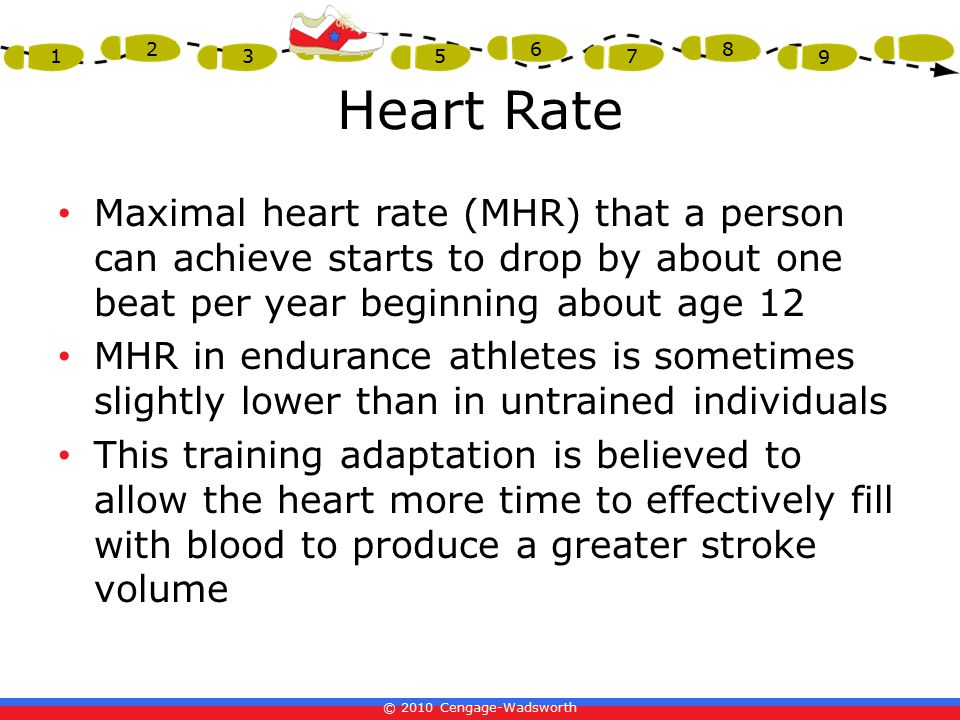 Heart Rate Maximal heart rate (MHR) that a person can achieve starts to drop by about one beat per year beginning about age 12.